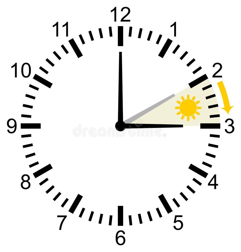 Time Change in Europe in March from Winter Time to Summer Time vector illustration