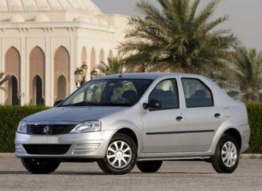 what is the ground clearance of Renault Logan